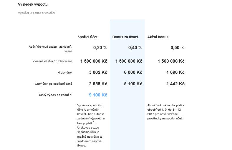Srovnání spořící účet